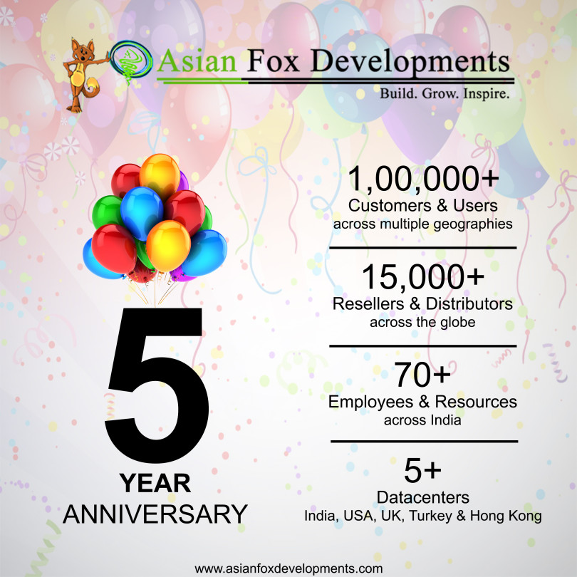 Asian Fox Developments - 5th Anniversary
