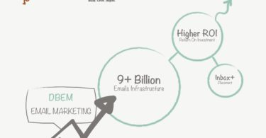 DBEM - Designer Bulk Email Marketing - Asian Fox Developments