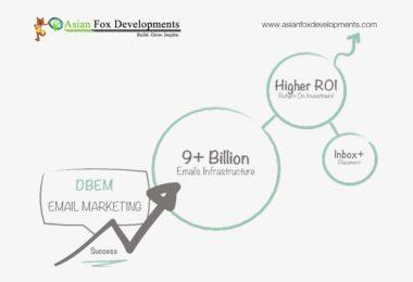 DBEM - Designer Bulk Email Marketing - Asian Fox Developments
