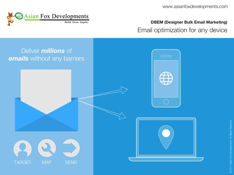 Email optimization for any device - Asian Fox Developments - DBEM - Designer Bulk Email Marketing