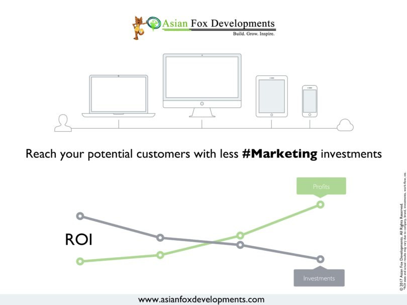 Less Marketing Investments - Asian Fox Developments